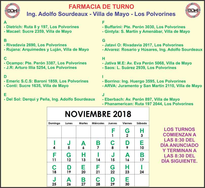 Farmacia de Turno: Noviembre - Ing. Adolfo Sourdeaux - Villa de Mayo - Los Polvorines