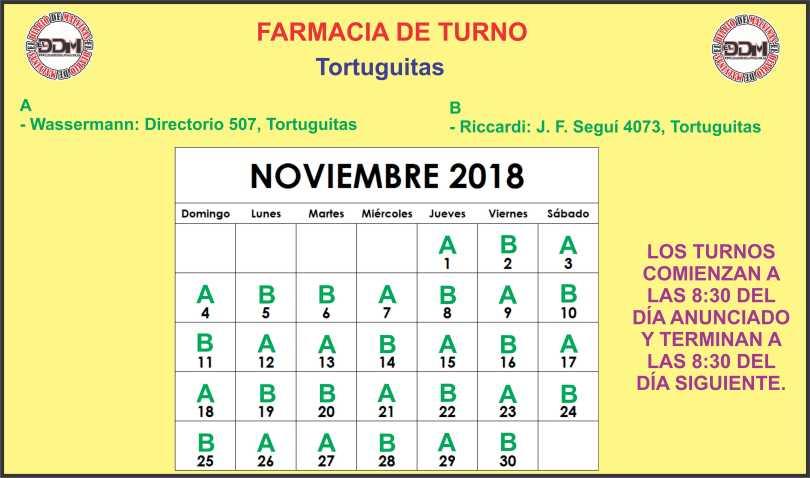 Farmacia de Turno: Noviembre - Tortuguitas