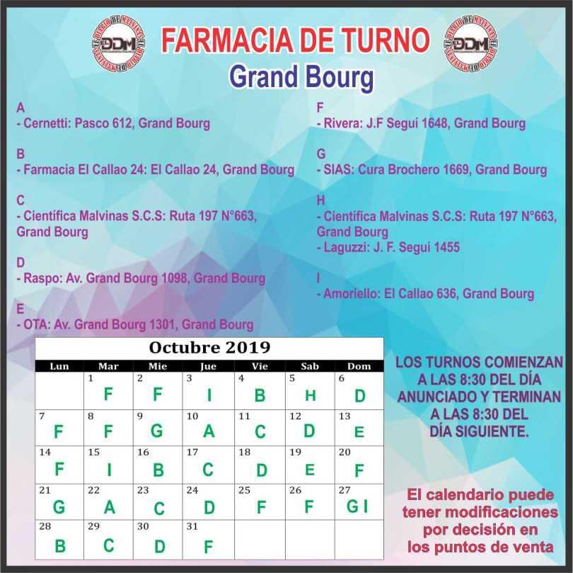 Farmacia de turno: Grand Bourg