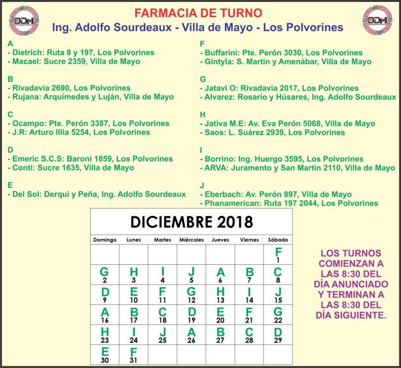 Farmacia de turno: Ing. Adolfo Sourdeaux, Villa de Mayo y Los Polvorines.