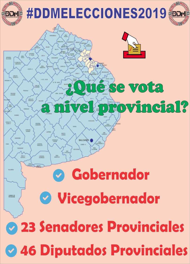 Nivel provincial