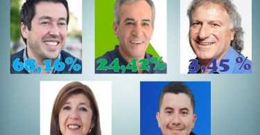 resultados elecciones octubre papel
